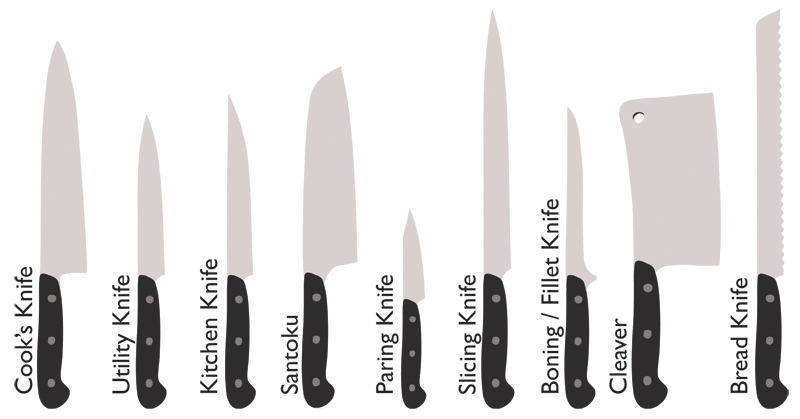 All types of Knives